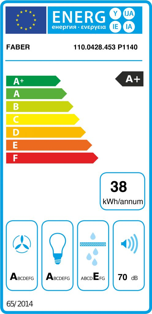 example energy label